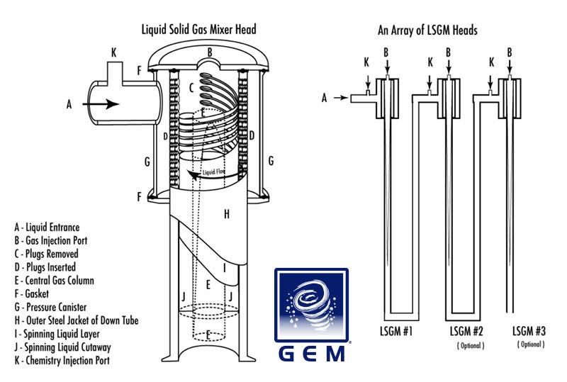 CWT-Gem-System-Blog-Post-2006
