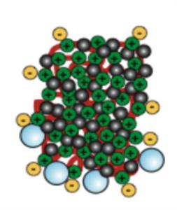 DAF flocculation particles
